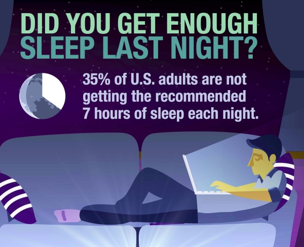CDC Sleep Statistic