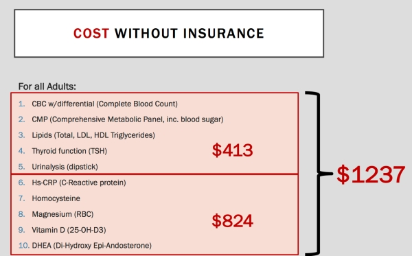 COST WITHOUT INSURANCE