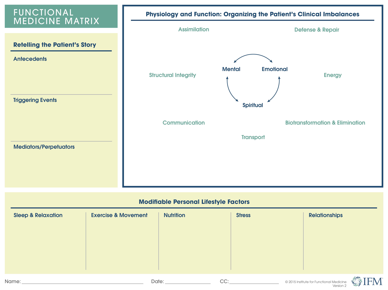 Functional Medicine Clinical Matrix