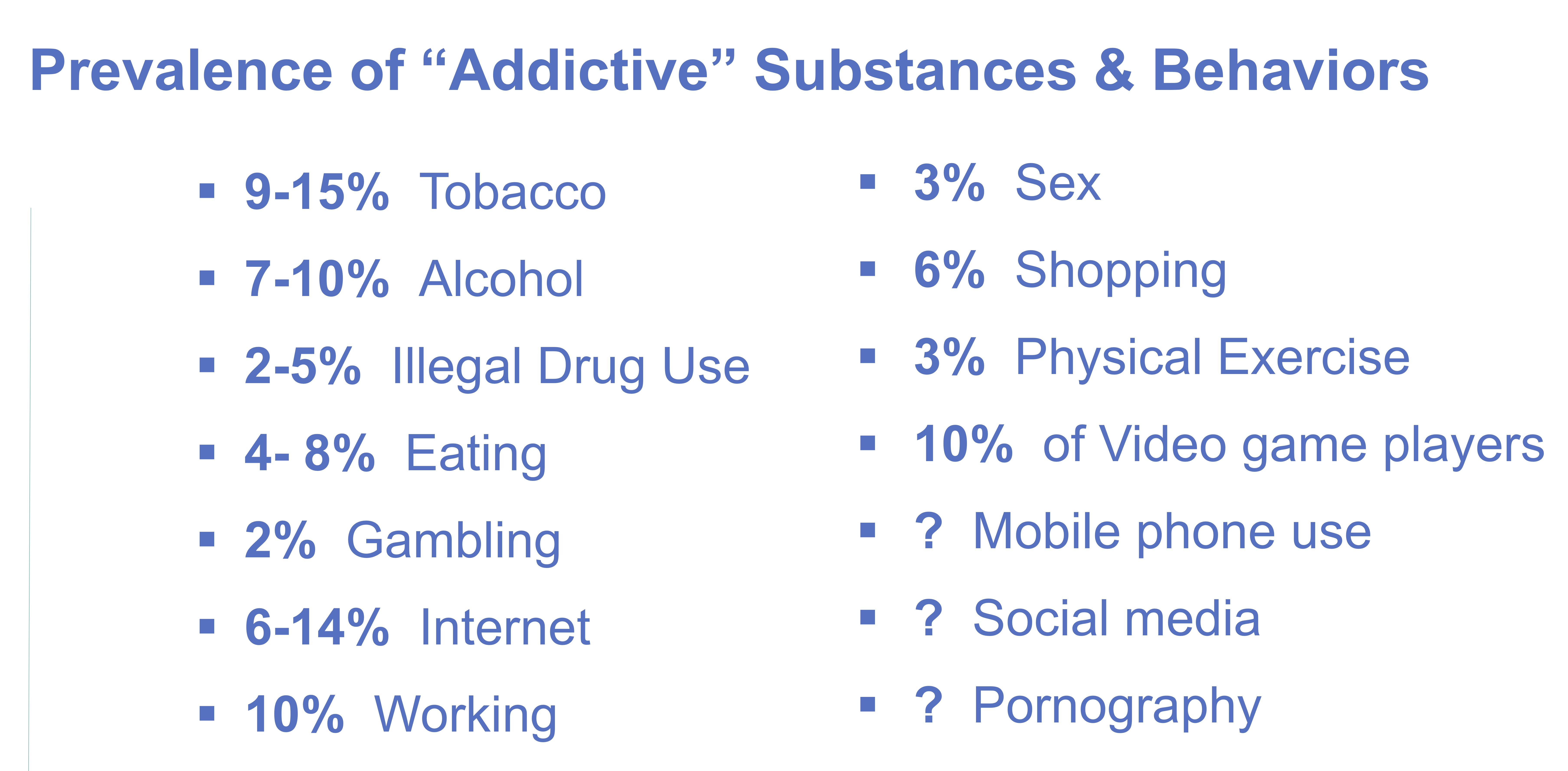 Types of addiction